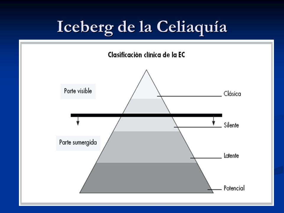 Iceberg de la Celiaquía