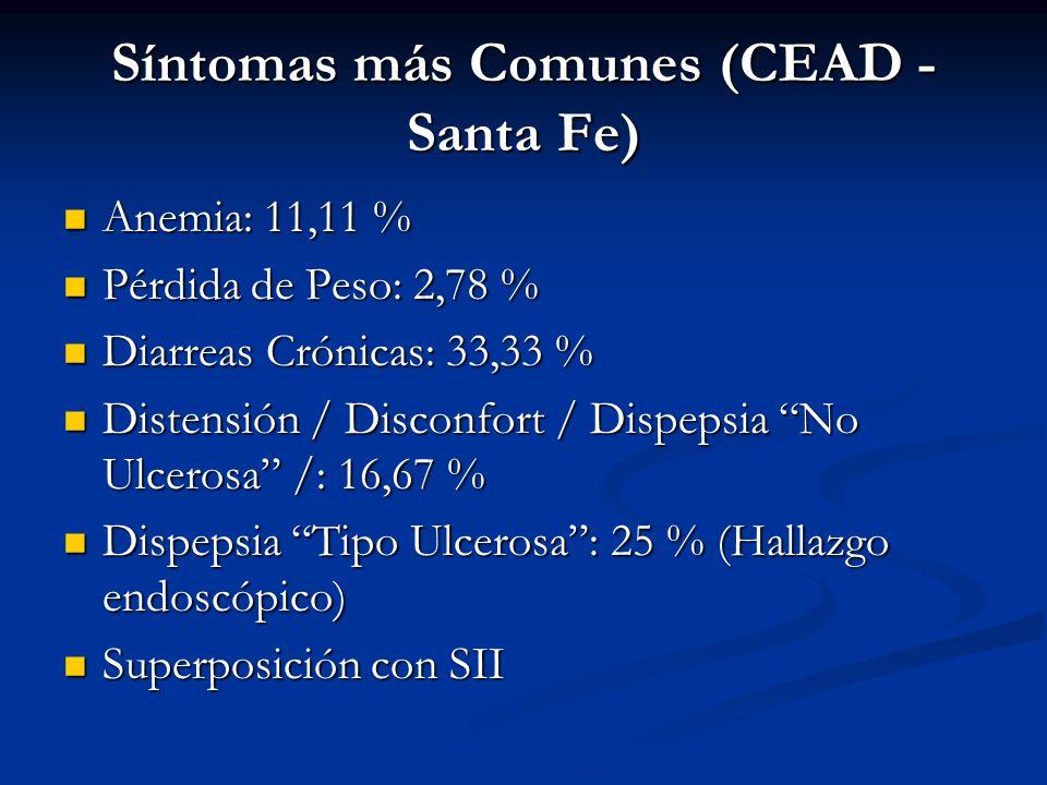 Síntomas más Comunes (CEAD - Santa Fe)