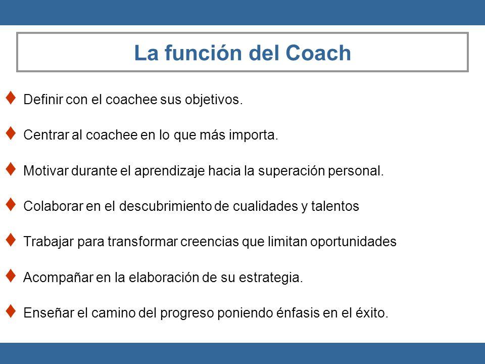 La función del Coach Definir con el coachee sus objetivos.