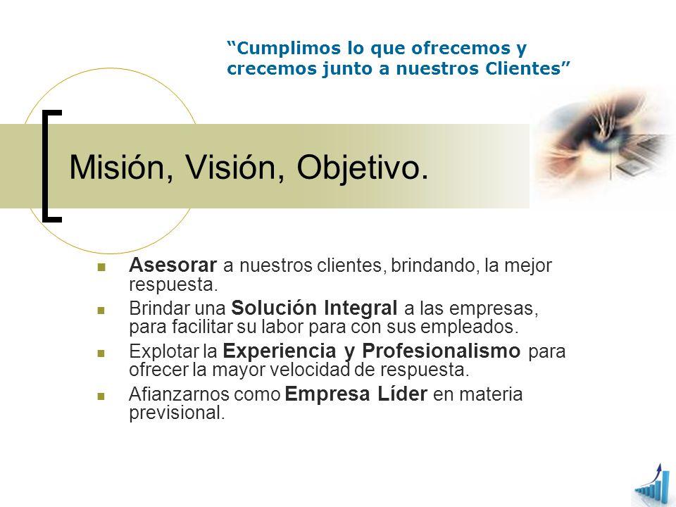 Misión, Visión, Objetivo.