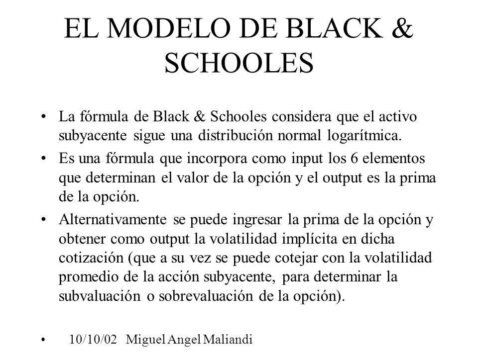 EL MODELO DE BLACK & SCHOOLES