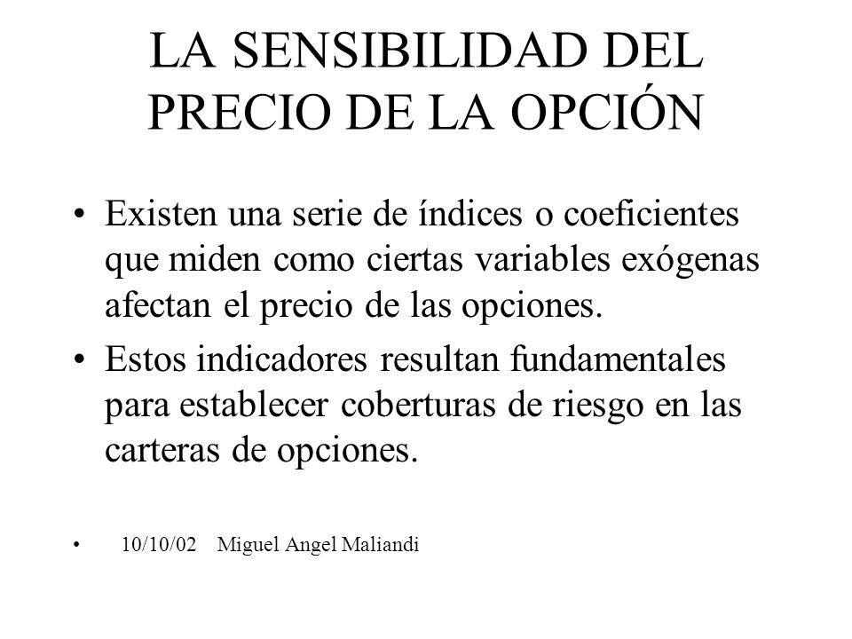 LA SENSIBILIDAD DEL PRECIO DE LA OPCIÓN