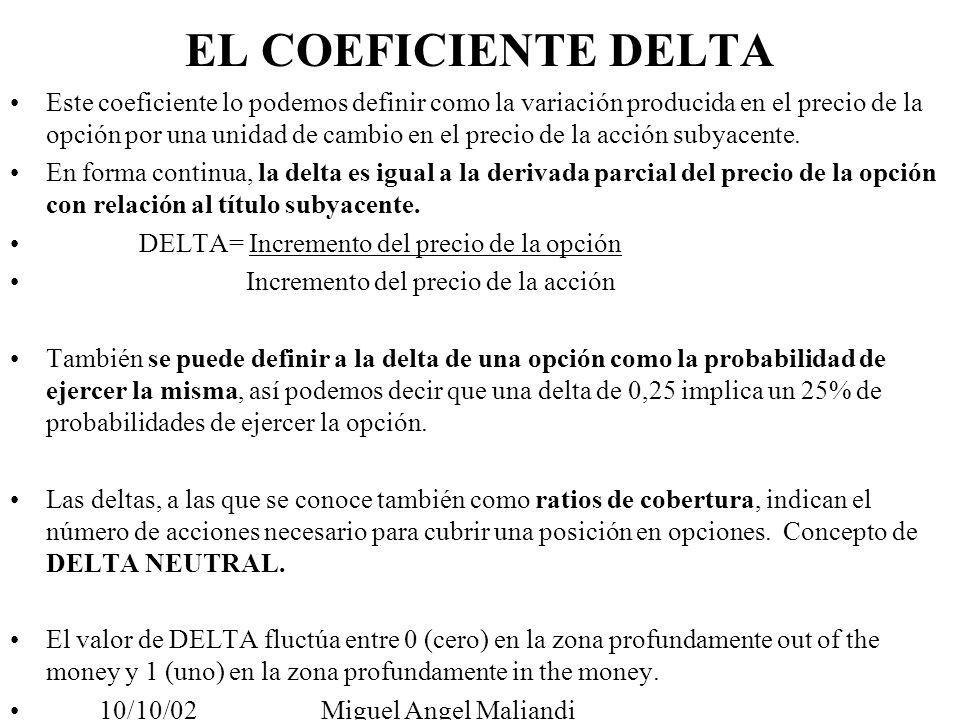 EL COEFICIENTE DELTA