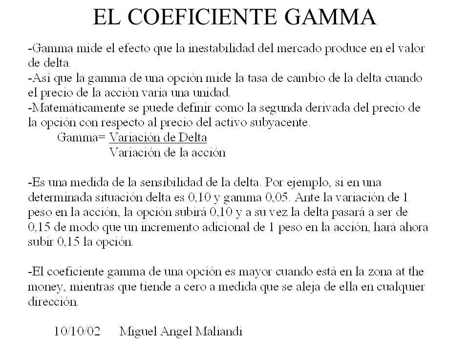 EL COEFICIENTE GAMMA