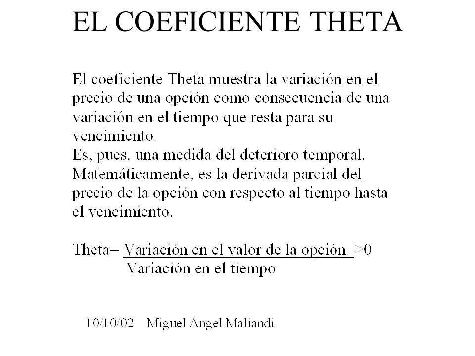 EL COEFICIENTE THETA