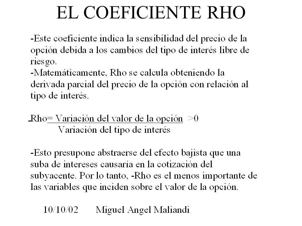 EL COEFICIENTE RHO