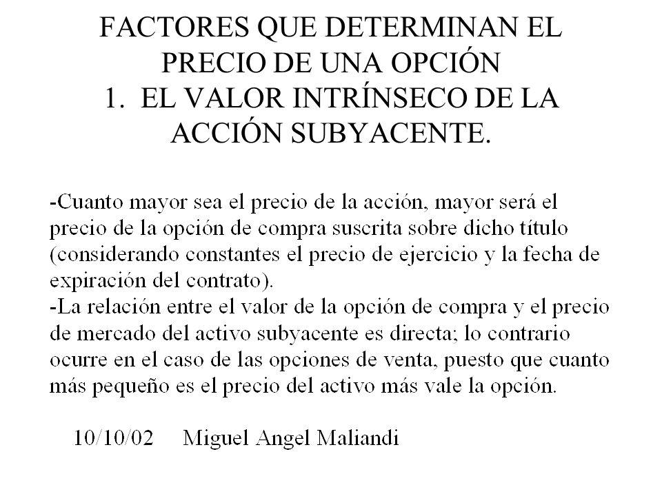FACTORES QUE DETERMINAN EL PRECIO DE UNA OPCIÓN 1