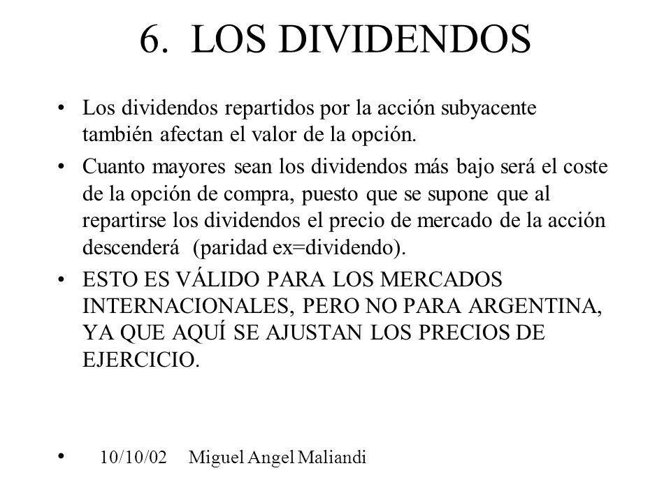 6. LOS DIVIDENDOS Los dividendos repartidos por la acción subyacente también afectan el valor de la opción.