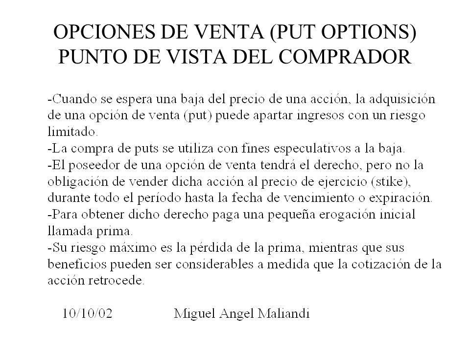 OPCIONES DE VENTA (PUT OPTIONS) PUNTO DE VISTA DEL COMPRADOR