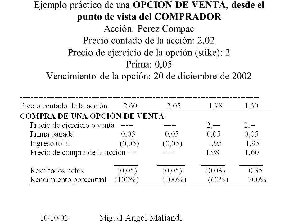 Ejemplo práctico de una OPCION DE VENTA, desde el punto de vista del COMPRADOR Acción: Perez Compac Precio contado de la acción: 2,02 Precio de ejercicio de la opción (stike): 2 Prima: 0,05 Vencimiento de la opción: 20 de diciembre de 2002