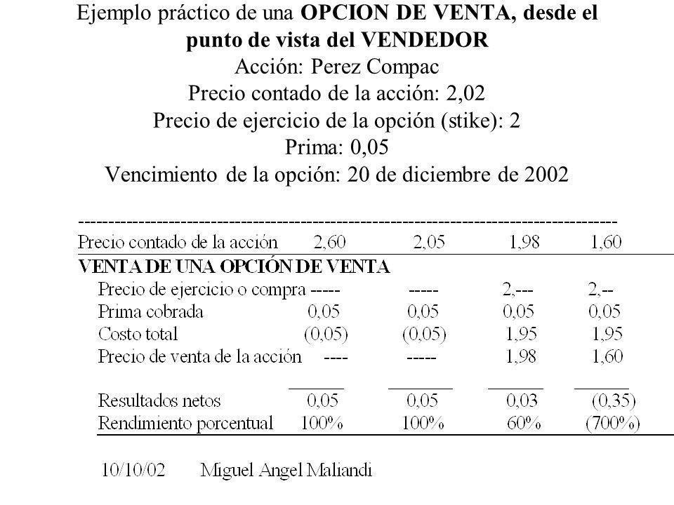 Ejemplo práctico de una OPCION DE VENTA, desde el punto de vista del VENDEDOR Acción: Perez Compac Precio contado de la acción: 2,02 Precio de ejercicio de la opción (stike): 2 Prima: 0,05 Vencimiento de la opción: 20 de diciembre de 2002