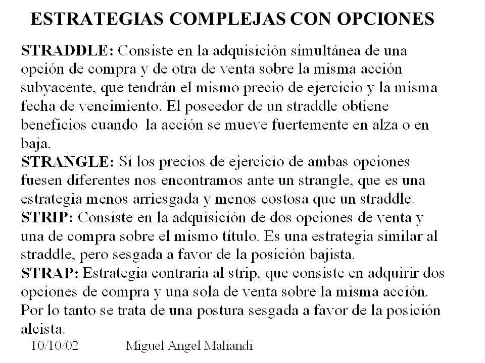 ESTRATEGIAS COMPLEJAS CON OPCIONES