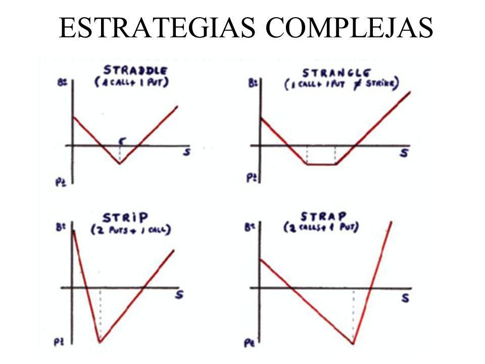 ESTRATEGIAS COMPLEJAS