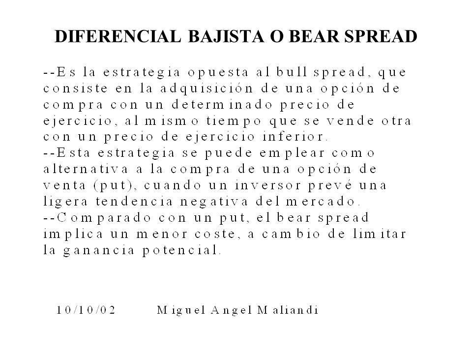 DIFERENCIAL BAJISTA O BEAR SPREAD