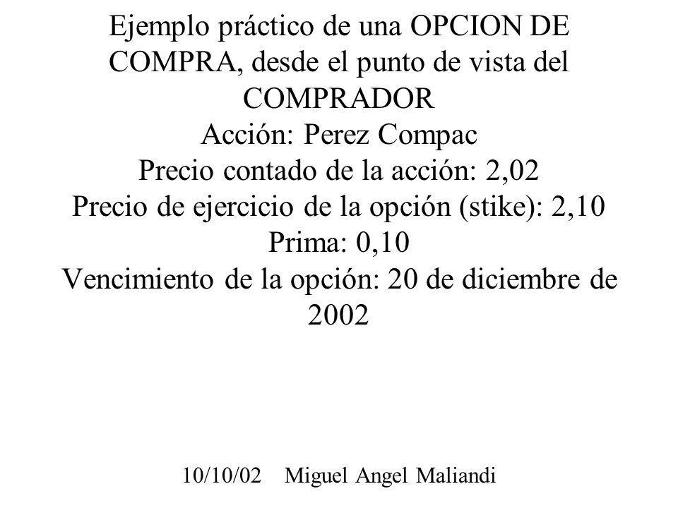10/10/02 Miguel Angel Maliandi