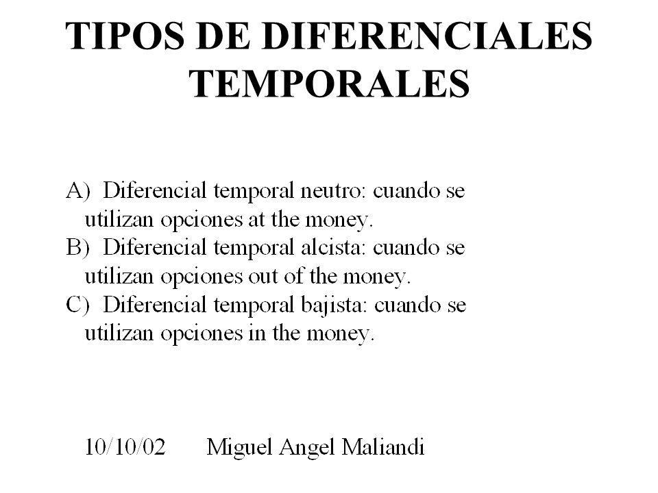 TIPOS DE DIFERENCIALES TEMPORALES