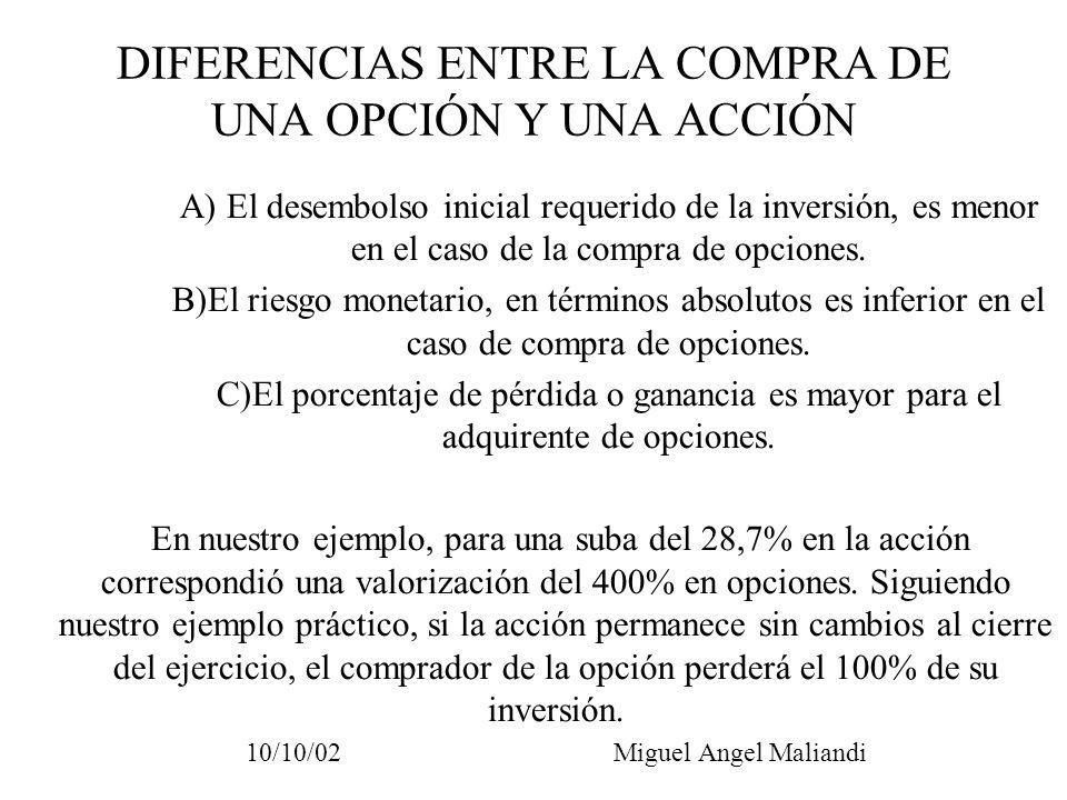 DIFERENCIAS ENTRE LA COMPRA DE UNA OPCIÓN Y UNA ACCIÓN