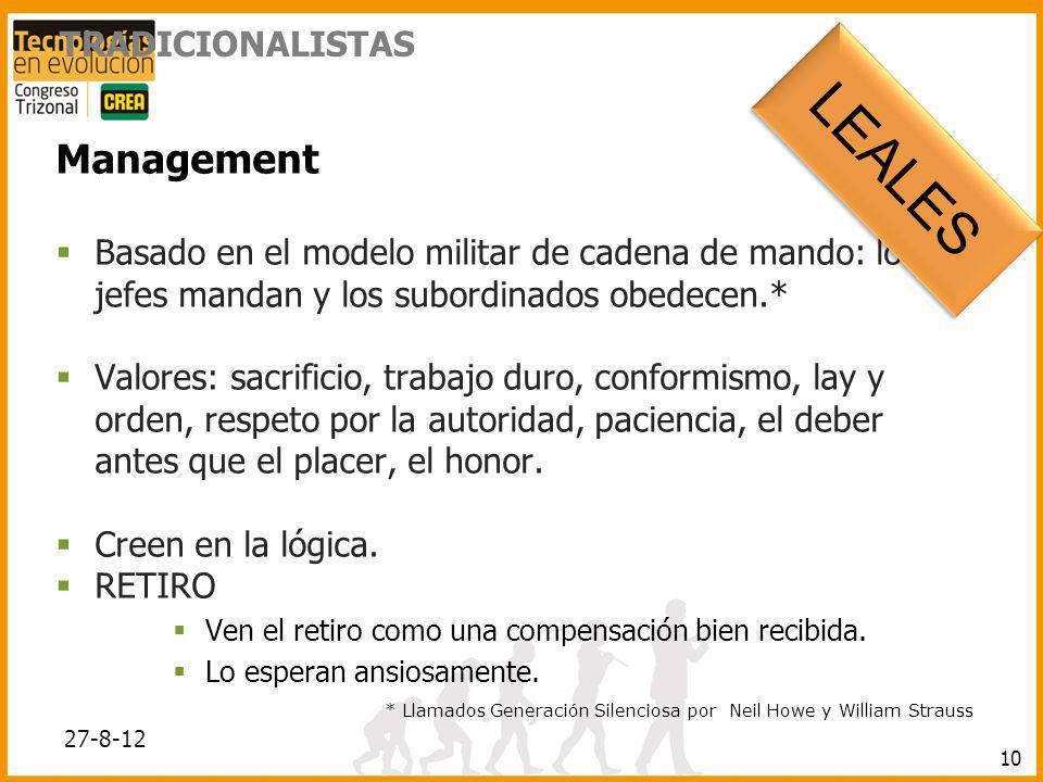 LEALES Management TRADICIONALISTAS