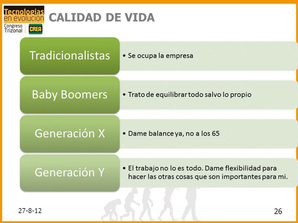 CALIDAD DE VIDA 27-8-12