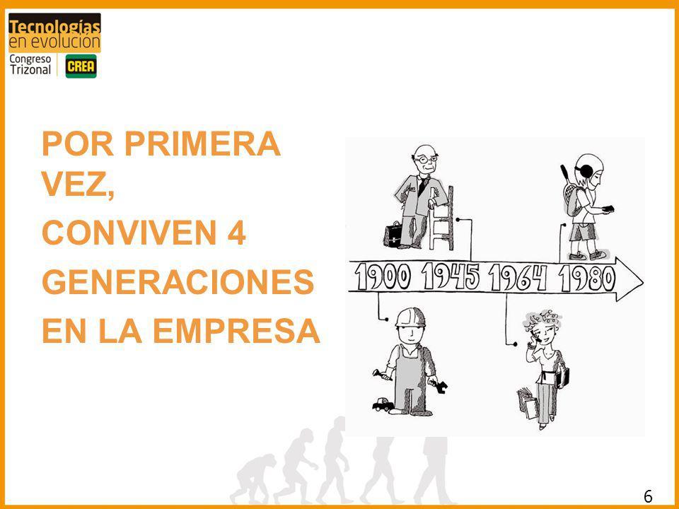 POR PRIMERA VEZ, CONVIVEN 4 GENERACIONES EN LA EMPRESA