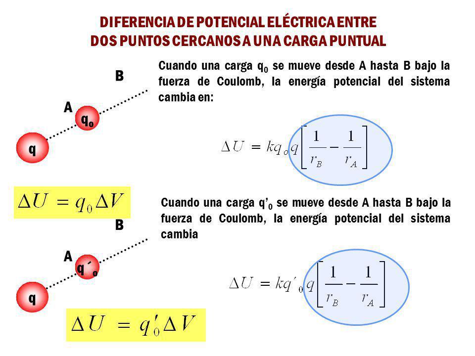 DIFERENCIA DE POTENCIAL ELÉCTRICA ENTRE