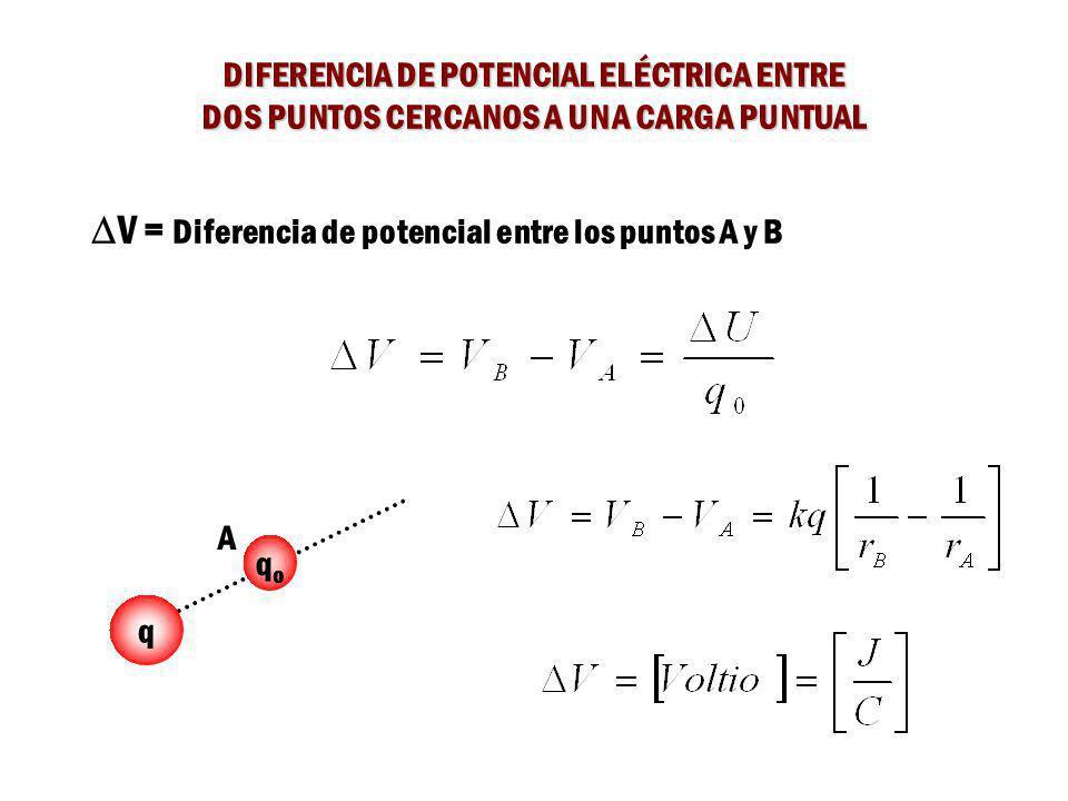 DV = Diferencia de potencial entre los puntos A y B