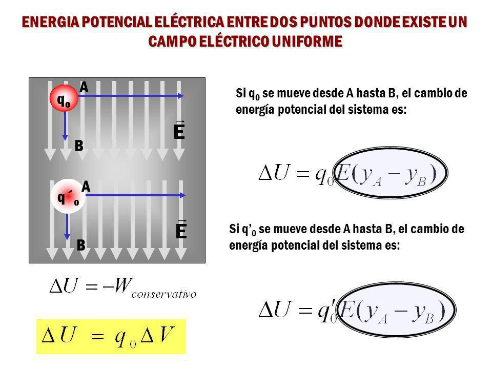 ENERGIA POTENCIAL ELÉCTRICA ENTRE DOS PUNTOS DONDE EXISTE UN CAMPO ELÉCTRICO UNIFORME