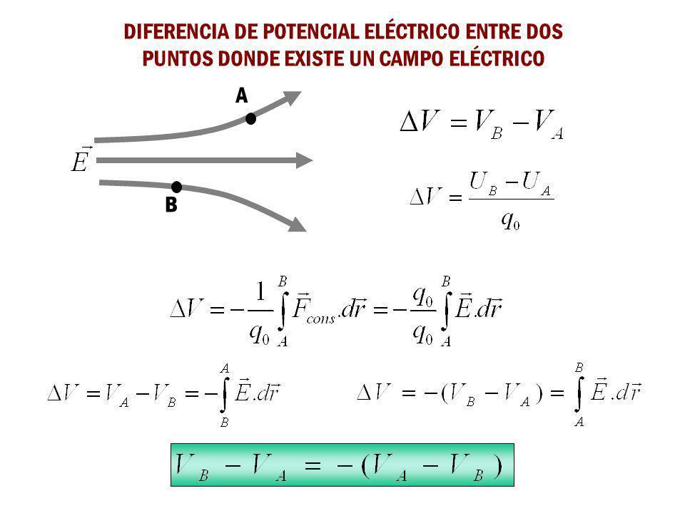 DIFERENCIA DE POTENCIAL ELÉCTRICO ENTRE DOS