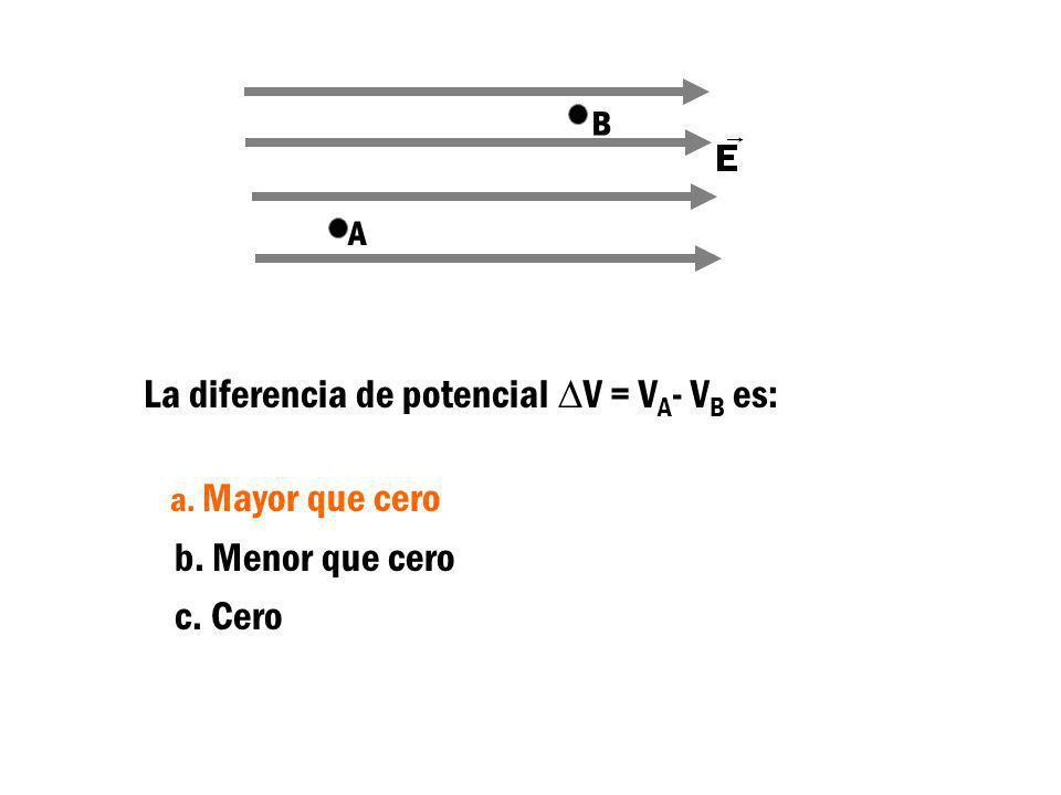 La diferencia de potencial DV = VA- VB es: