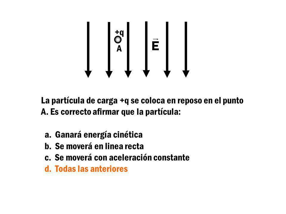+q A. La partícula de carga +q se coloca en reposo en el punto A. Es correcto afirmar que la partícula: