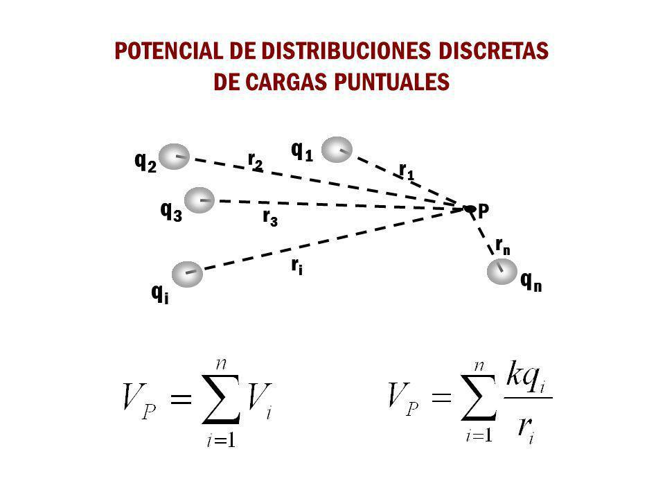 POTENCIAL DE DISTRIBUCIONES DISCRETAS