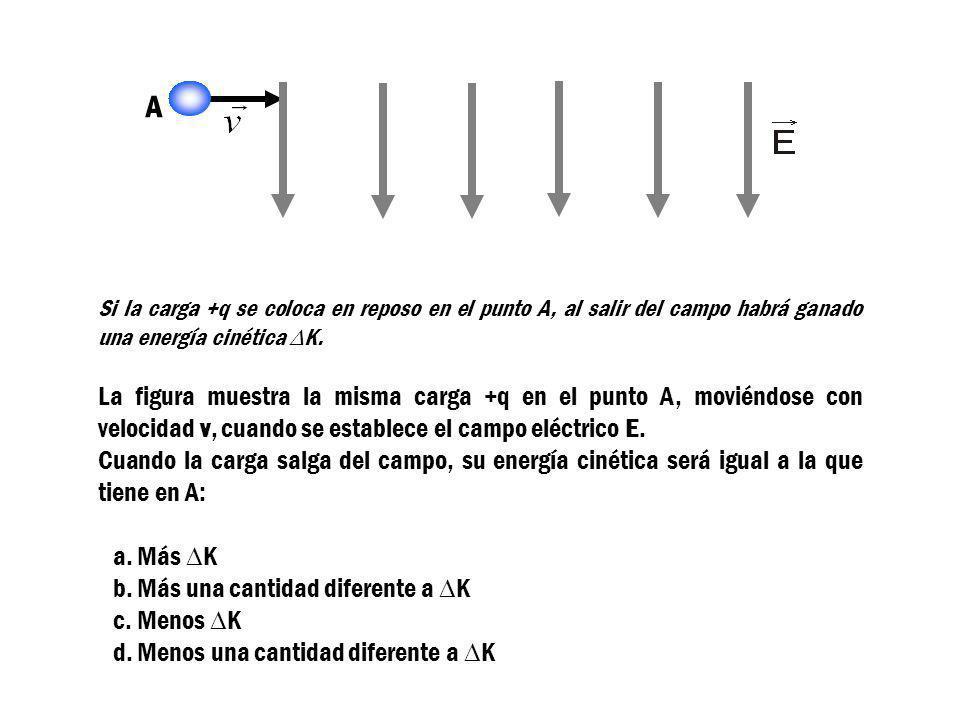 A Si la carga +q se coloca en reposo en el punto A, al salir del campo habrá ganado una energía cinética DK.