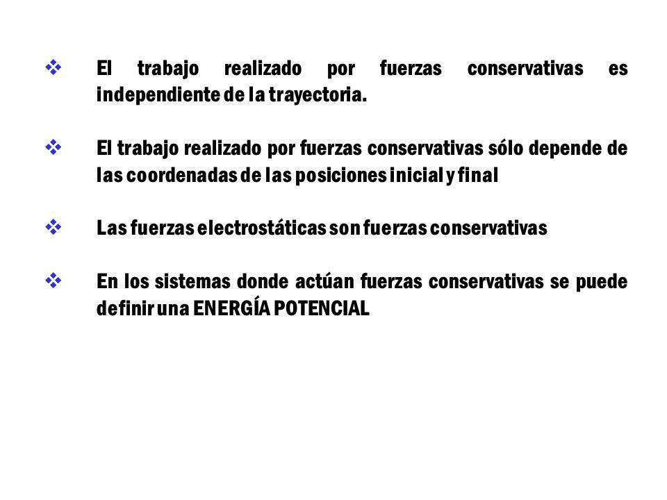 El trabajo realizado por fuerzas conservativas es independiente de la trayectoria.