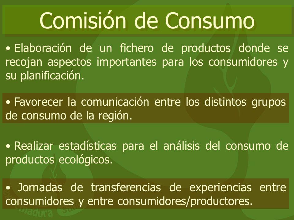 Comisión de Consumo Elaboración de un fichero de productos donde se recojan aspectos importantes para los consumidores y su planificación.