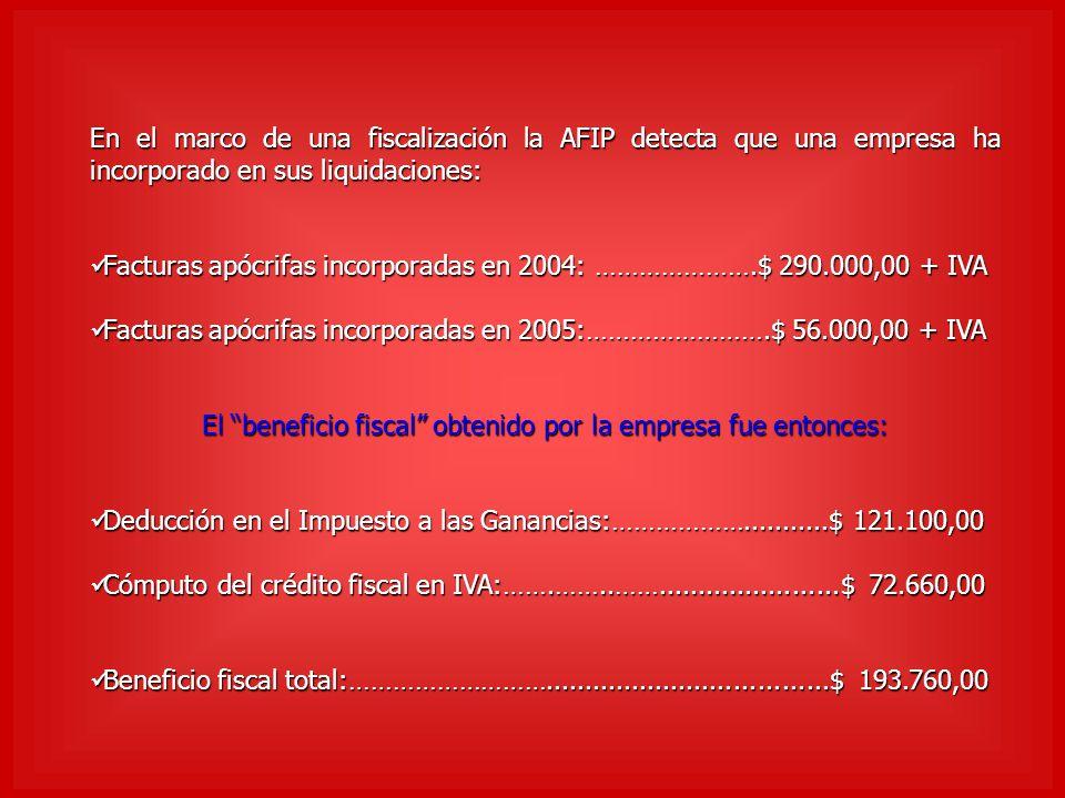 El beneficio fiscal obtenido por la empresa fue entonces: