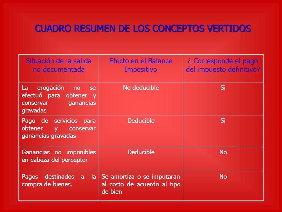 CUADRO RESUMEN DE LOS CONCEPTOS VERTIDOS