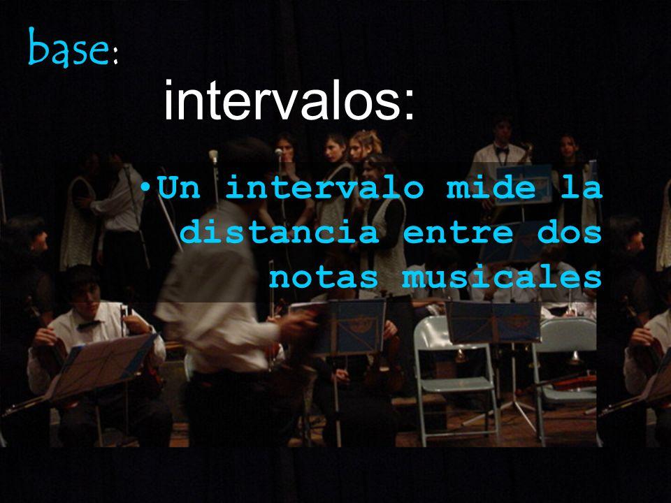 base: intervalos: Un intervalo mide la distancia entre dos notas musicales