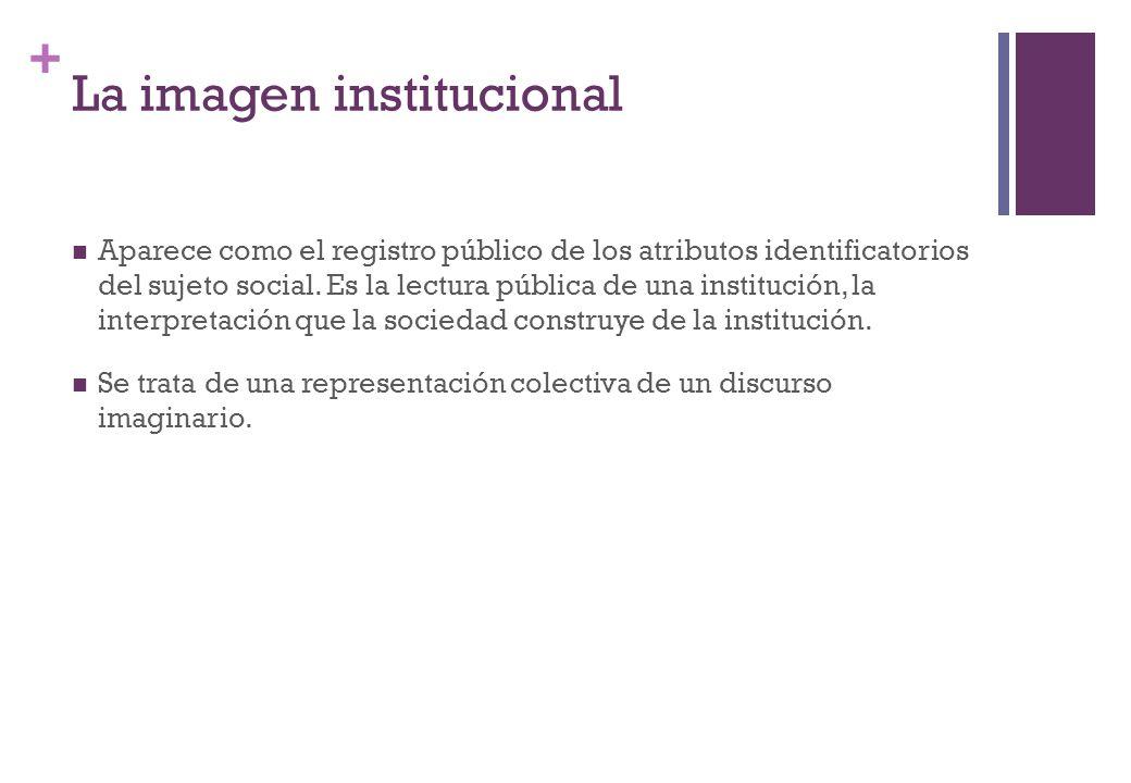 La imagen institucional