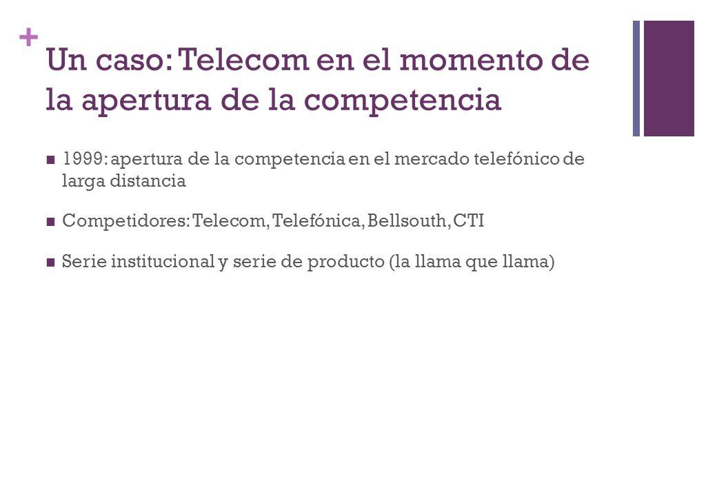 Un caso: Telecom en el momento de la apertura de la competencia