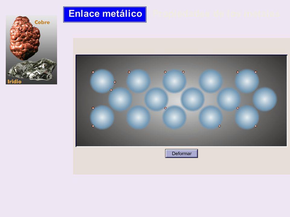 Enlace metálico Propiedades de los metales