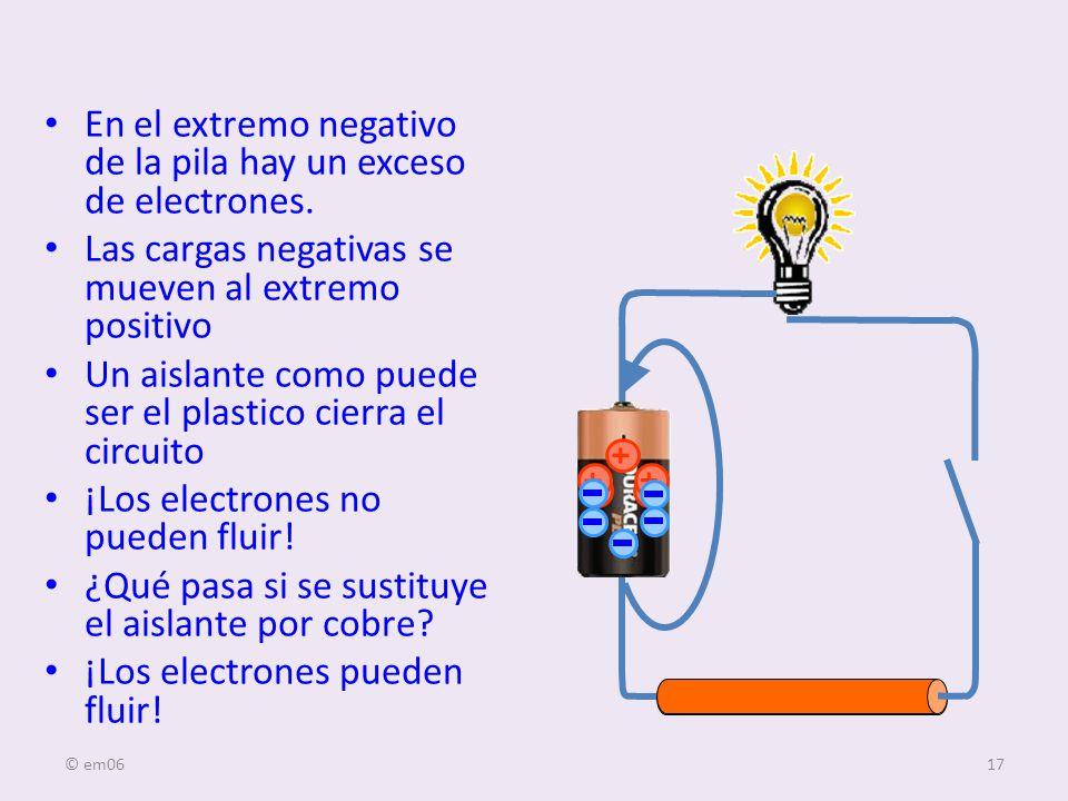 En el extremo negativo de la pila hay un exceso de electrones.