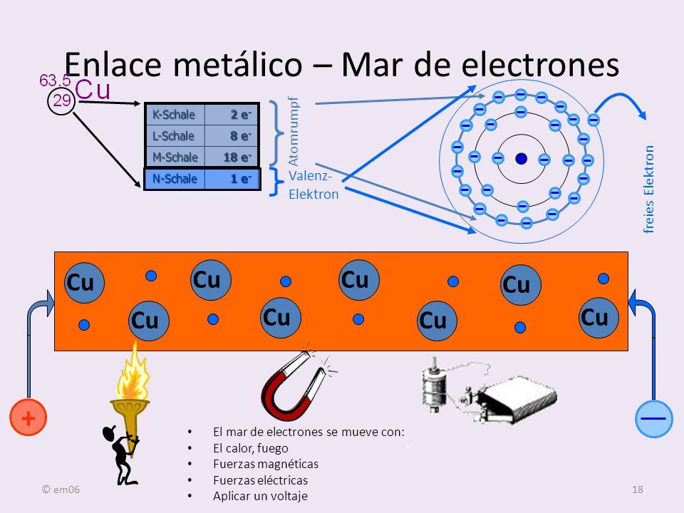 Enlace metálico – Mar de electrones