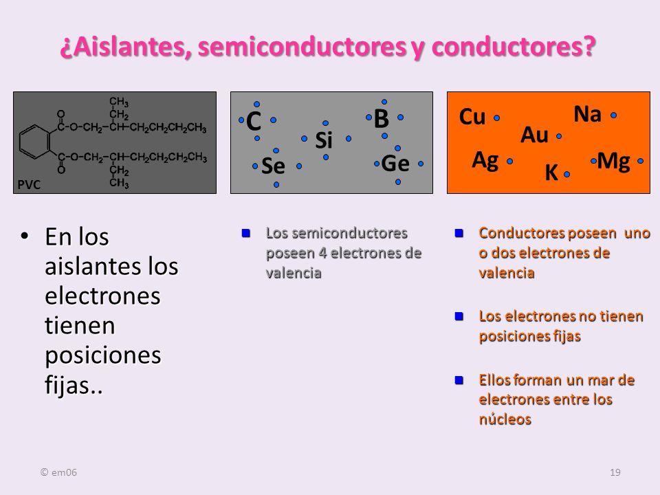 ¿Aislantes, semiconductores y conductores