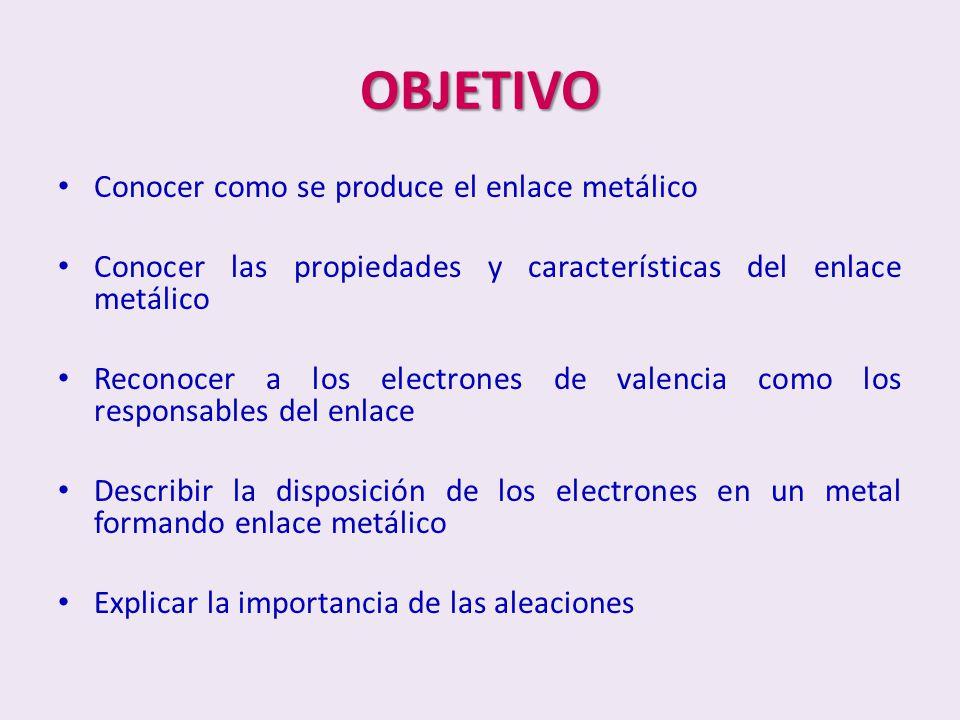 OBJETIVO Conocer como se produce el enlace metálico