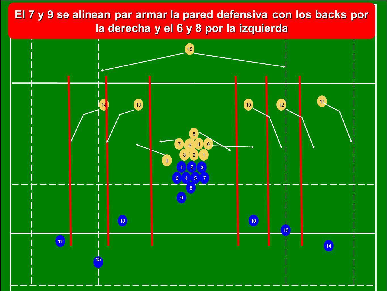 El 7 y 9 se alinean par armar la pared defensiva con los backs por la derecha y el 6 y 8 por la izquierda