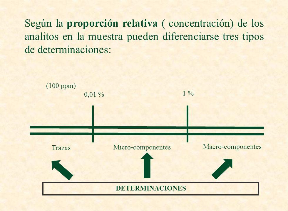 Según la proporción relativa ( concentración) de los analitos en la muestra pueden diferenciarse tres tipos de determinaciones: