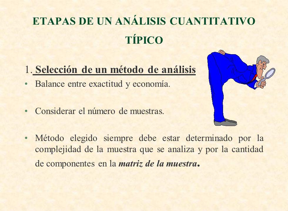 ETAPAS DE UN ANÁLISIS CUANTITATIVO TÍPICO