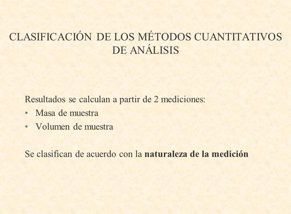 CLASIFICACIÓN DE LOS MÉTODOS CUANTITATIVOS DE ANÁLISIS