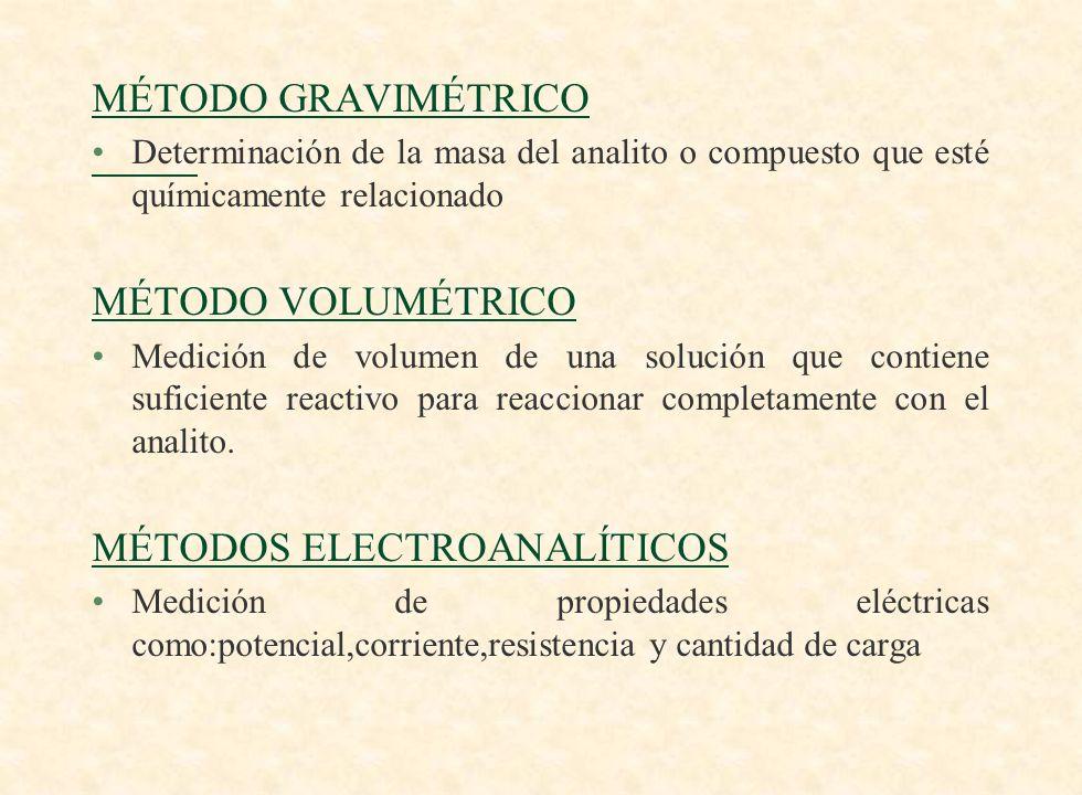 MÉTODOS ELECTROANALÍTICOS