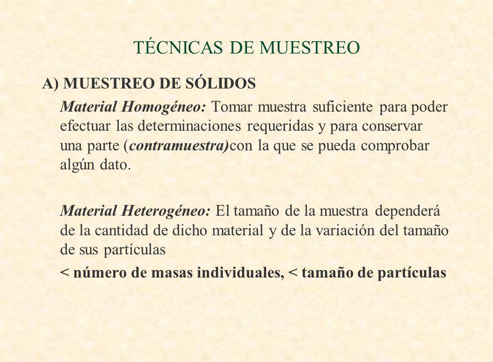 TÉCNICAS DE MUESTREO A) MUESTREO DE SÓLIDOS